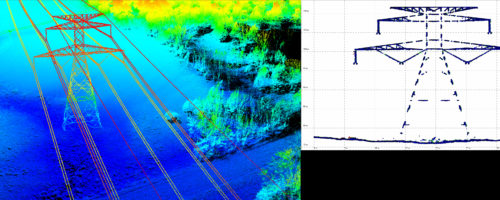 Drone LiDAR Transmission Line 3D and Profile View